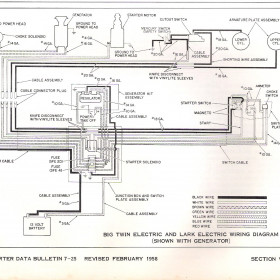 1958 OMC Wiring Diagram