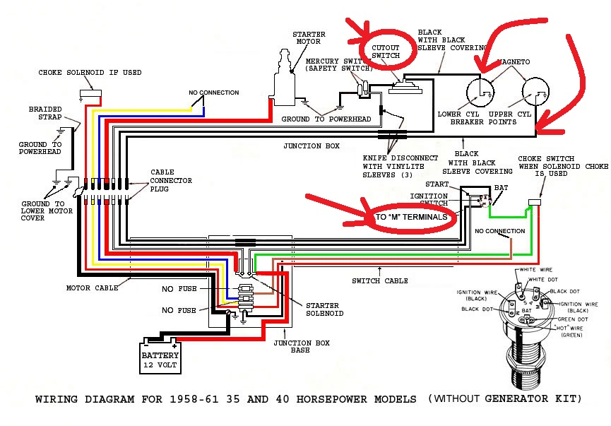 S 0 as well Moeller Marine Fuel Gauge Wiring also Easter Eggs Coloring Pages besides Mercruiser Trim Wiring in addition Wiring diagrams. on boat wiring diagram fuel gauge here